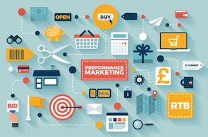 Онлайн-видеореклама как инструмент performance-маркетинга